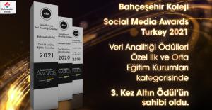 Bahçeşehir Koloji'ne Sosyal Medya ödülü